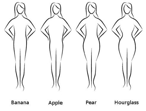 vücut tiplerine göre gelinlik yakası seçimi